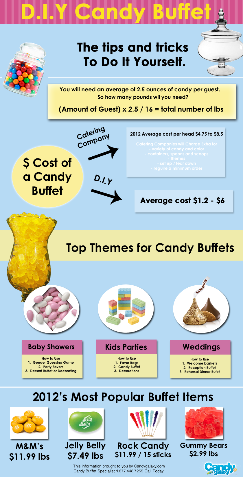 D I Y Candy Buffet Infographic Could Come In Handy When The Time Gets Closer Ya Ll