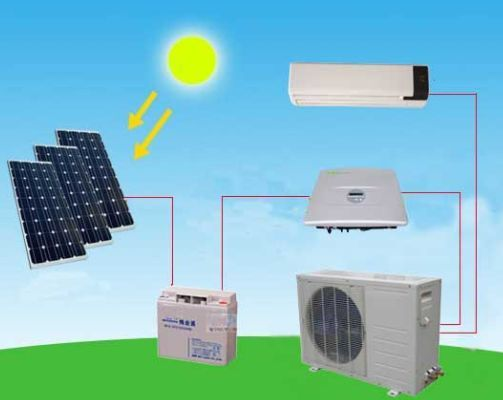 Solar Powered Air Conditioning Unit Solar Air Conditioner Solar Power Energy Solar Powered Air Conditioner