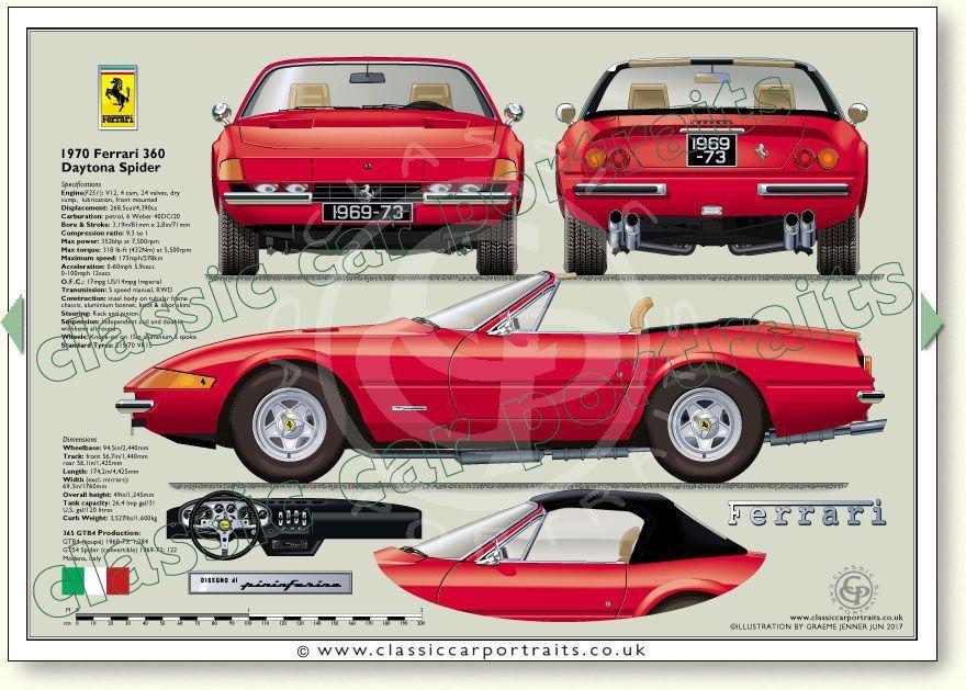 Ferrari Daytona Spider 1969 73 Classic Car Portrait Print Auto Carros Motos