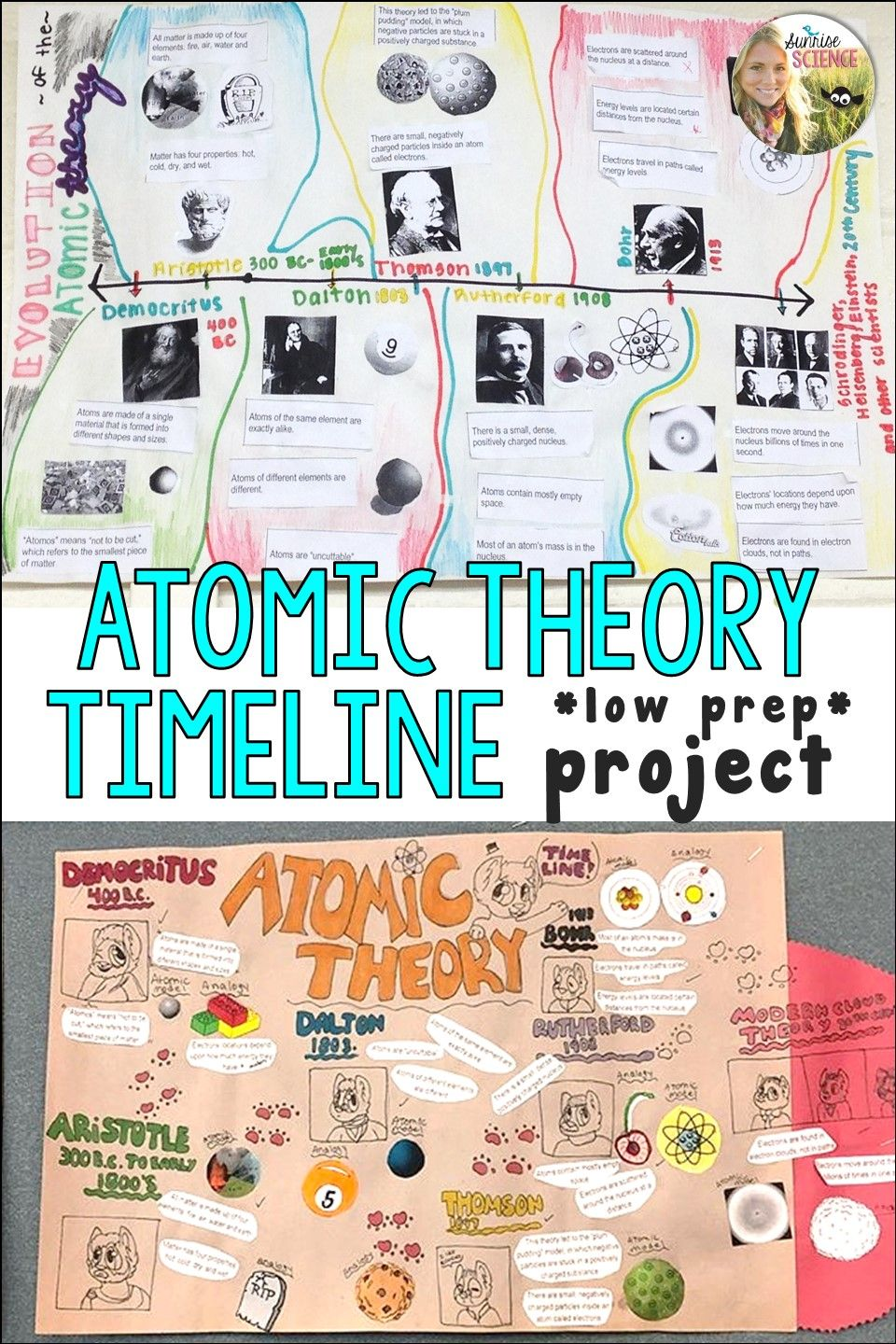 This Is A Low Prep Atomic Theory Project For Your Middle Or High School Students That Gives Them The Atomic Theory Timeline Project Science Teaching Resources