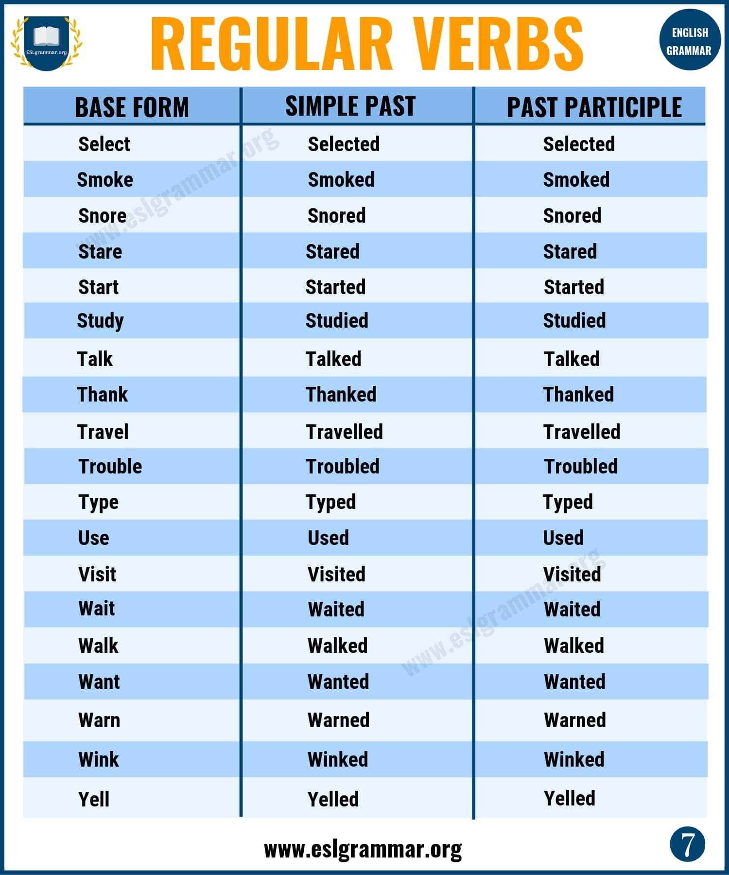Regular Verbs A Big List Of Regular Verbs In English