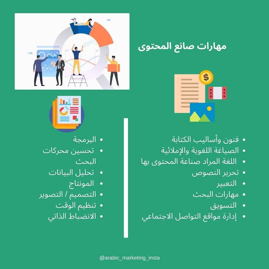 Pin By Misar Al Subaihat On صناعة محتوى Digital Content Marketing Digital
