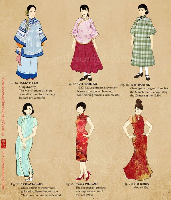 Chinese styles throughout history (3) | How to do stuff ...