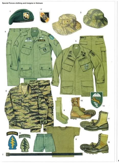 military cold war equipment, leftovers from the vietnam era. | Painting for Vietnam war figures - The Rum Corps Tavern | Miniature ...