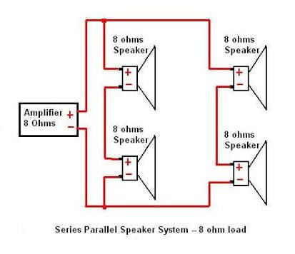 series vs parallel wiring speakers in home wiring diagram table Batteries in Series