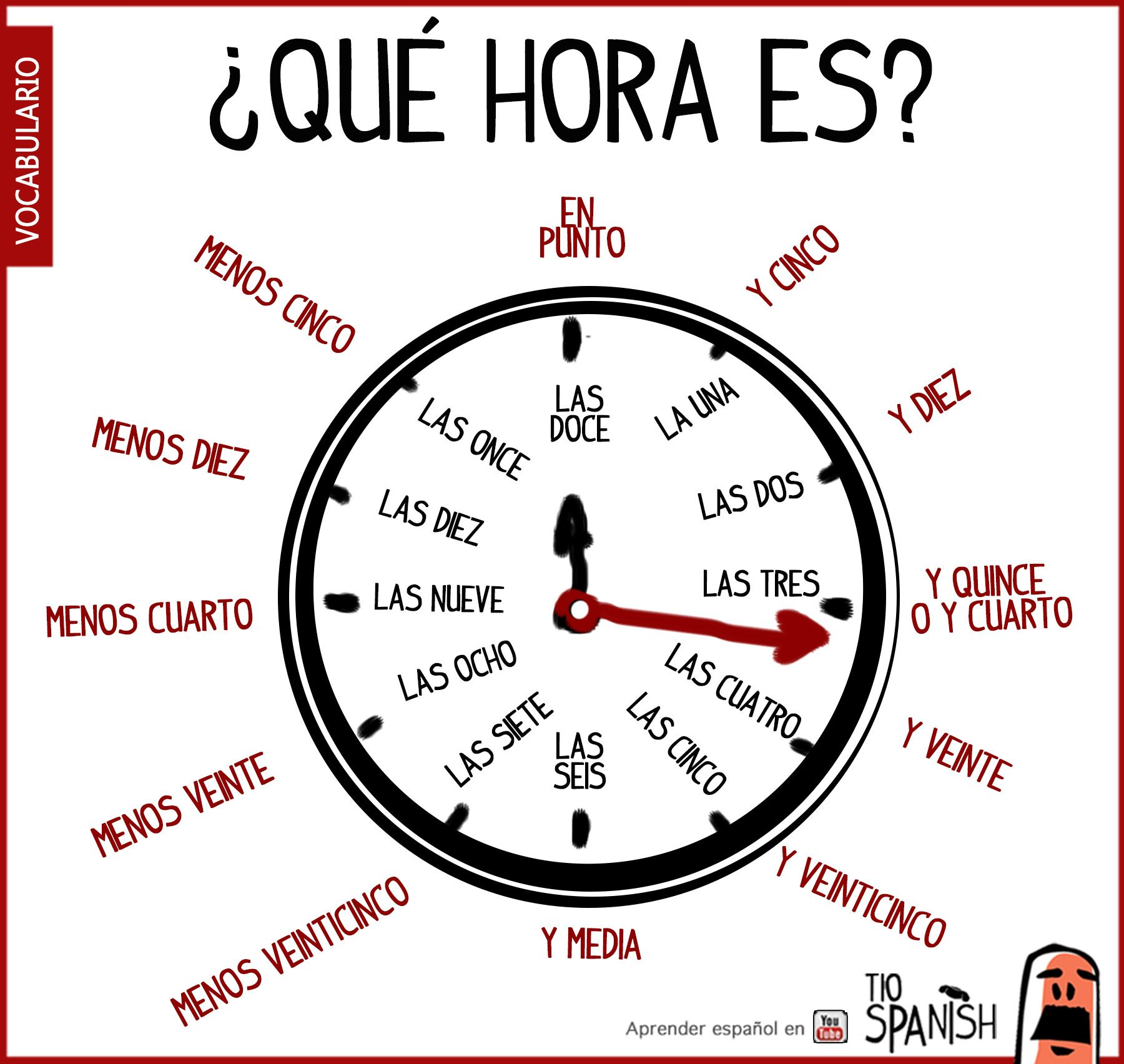 worksheet Telling Time In Spanish Worksheets what time is it hora es repinned by httpwww basic spanish lessons