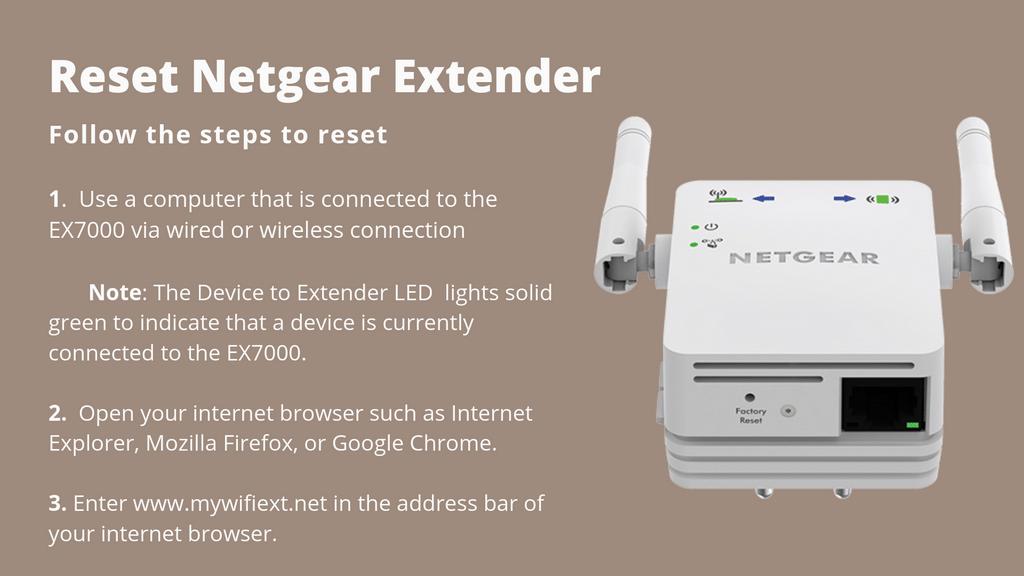Netgear Extender Reset Issues Resolved Netgear Extended Led Lights