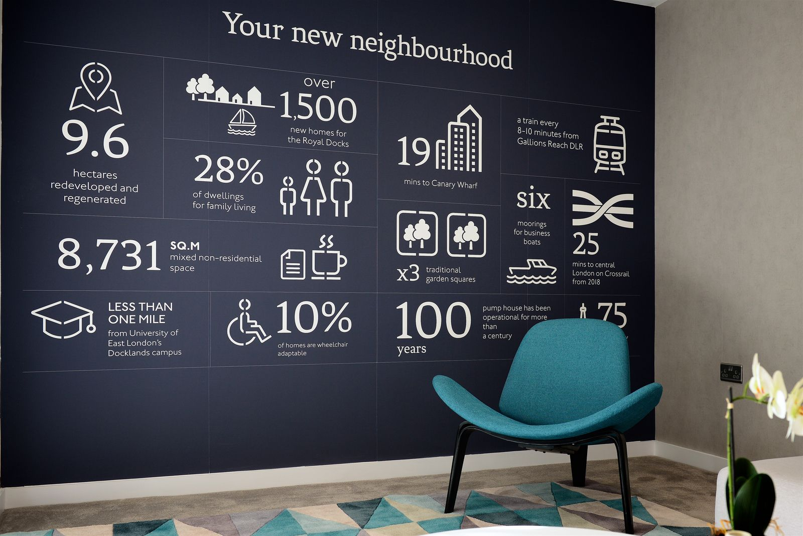 Royal Albert Wharf - Infographic wall panel