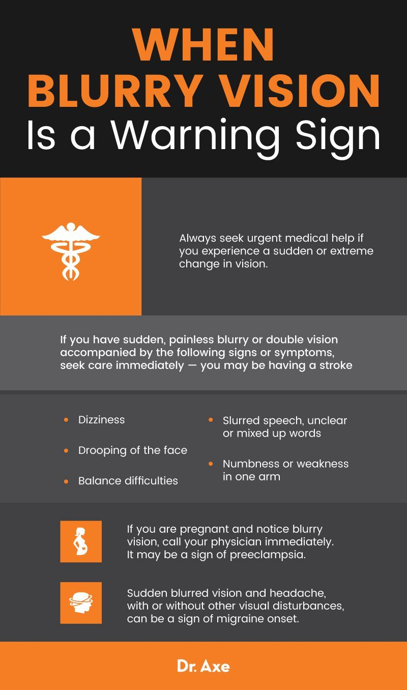 Blurry Vision? When to Visit the Eye Doctor | A HEALTHIER ME