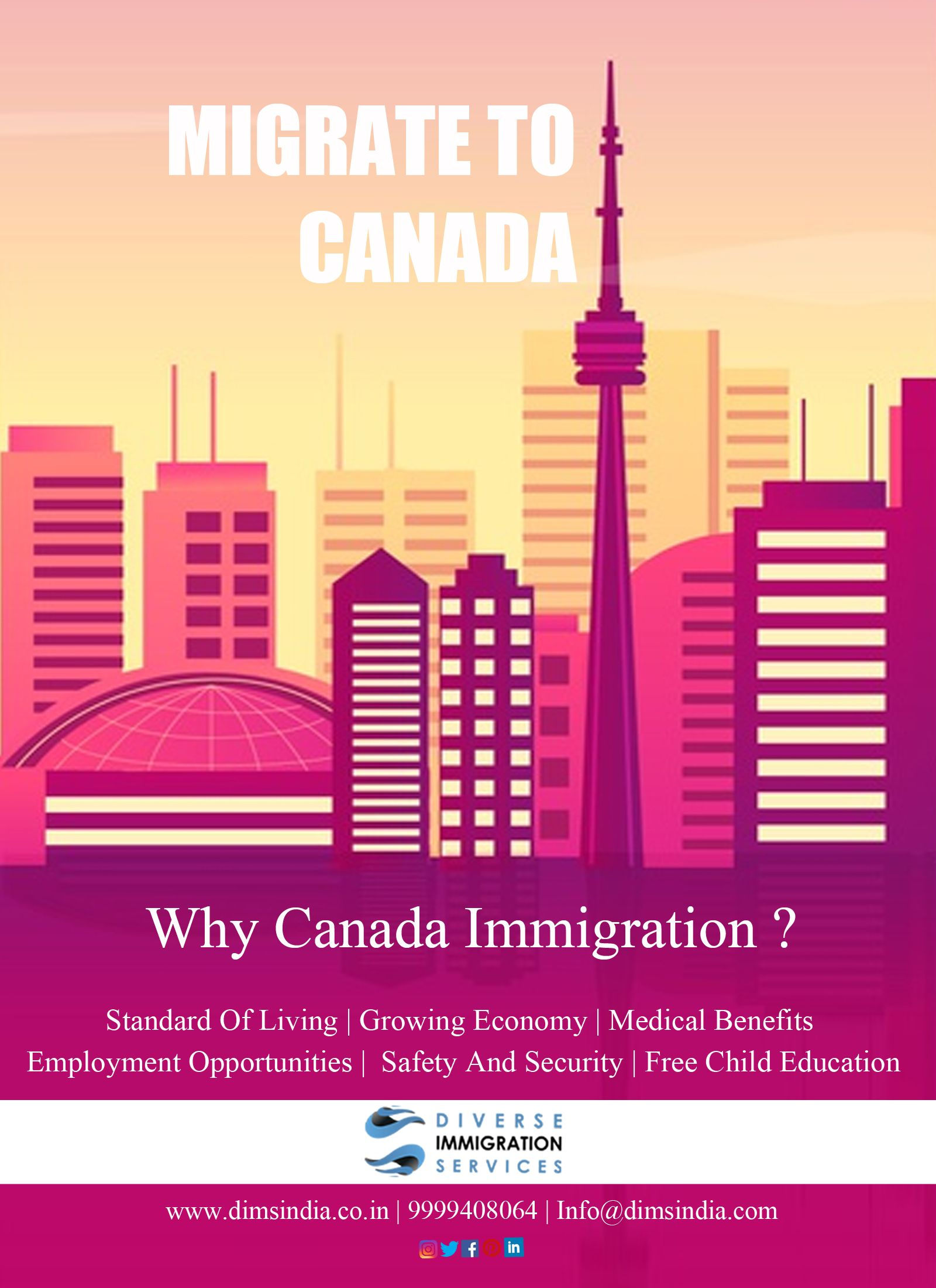 Are you aware rule, T&C of Canada Immigration? Before