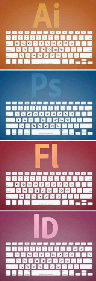 Here is a handy info-graphic of the hot keys for four adobe programs.