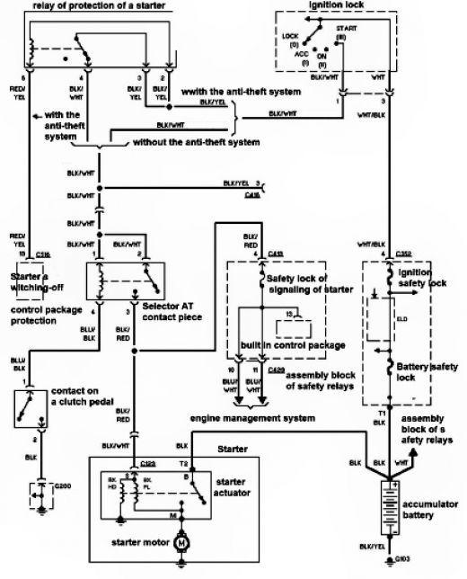Honda Civic wiring diagram : engine start system