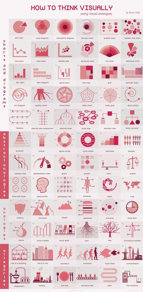 72 possibilit u00e9s pour une information plus visuelle