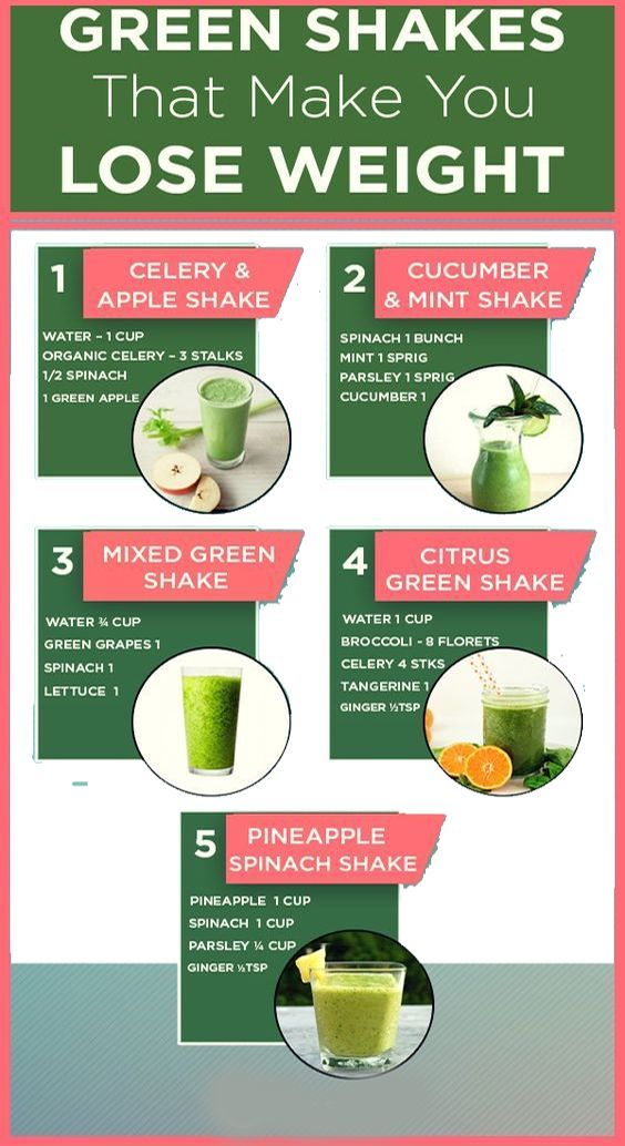 9 Weight Loss Smoothies With Recipes - Lose Weight Wisely images