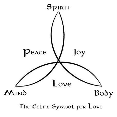 Celtic Symbol For Love Wiccan Witch Pinterest Symbols Tattoo