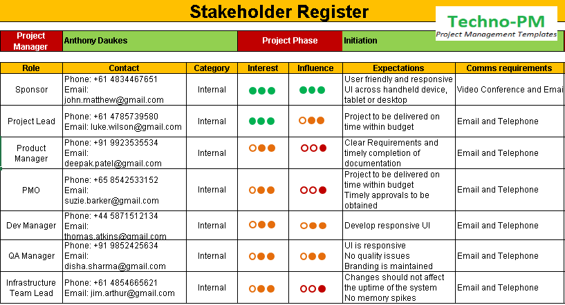 Stakeholder Register Template | Project management ...