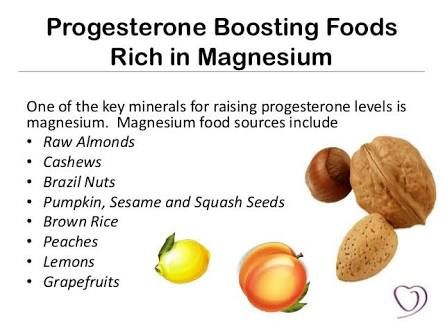 Image Result For How To Increase Progesterone Naturally By Food Fertility Foods Progesterone Foods Magnesium Rich Foods