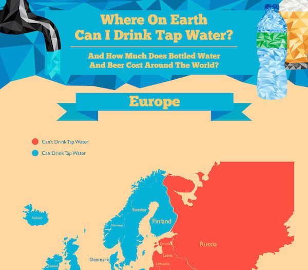 Infographic: The Countries With Safe Drinking Tap Water Around The ...