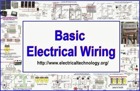How To Determine The Suitable Size Of Cable For Electrical Wiring
