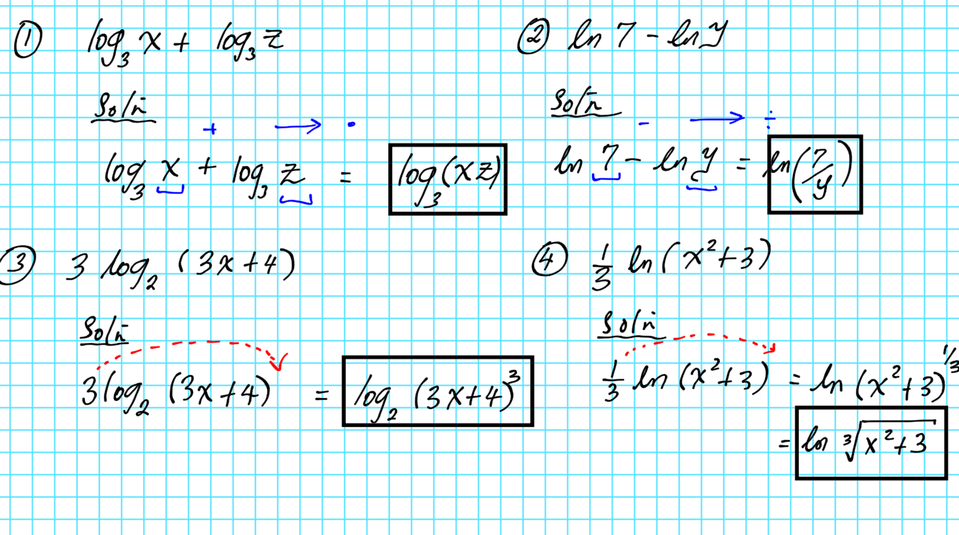 How To Condense Log Expressions Math Tutorials Graphing Linear Inequalities Ap Calculus