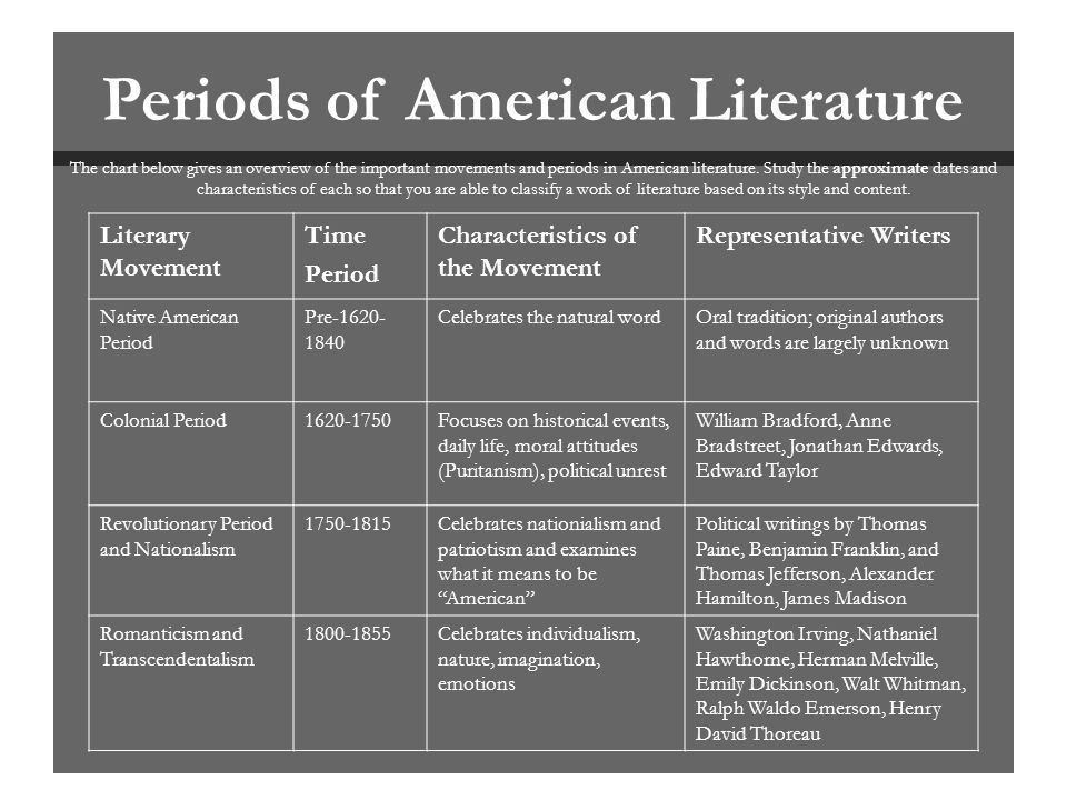 Image Result For Literary Periods Of American Literature
