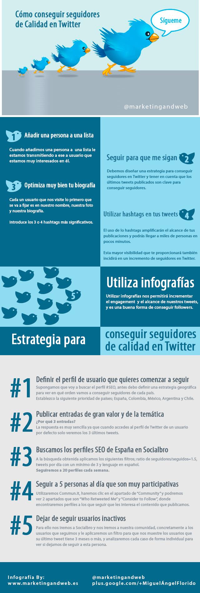 #Infografia #CommunityManager Cómo conseguir seguidores de calidad en twitter. #TAVnews