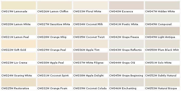 Easy Living Paint Color Chart Information And Tips Home Designs