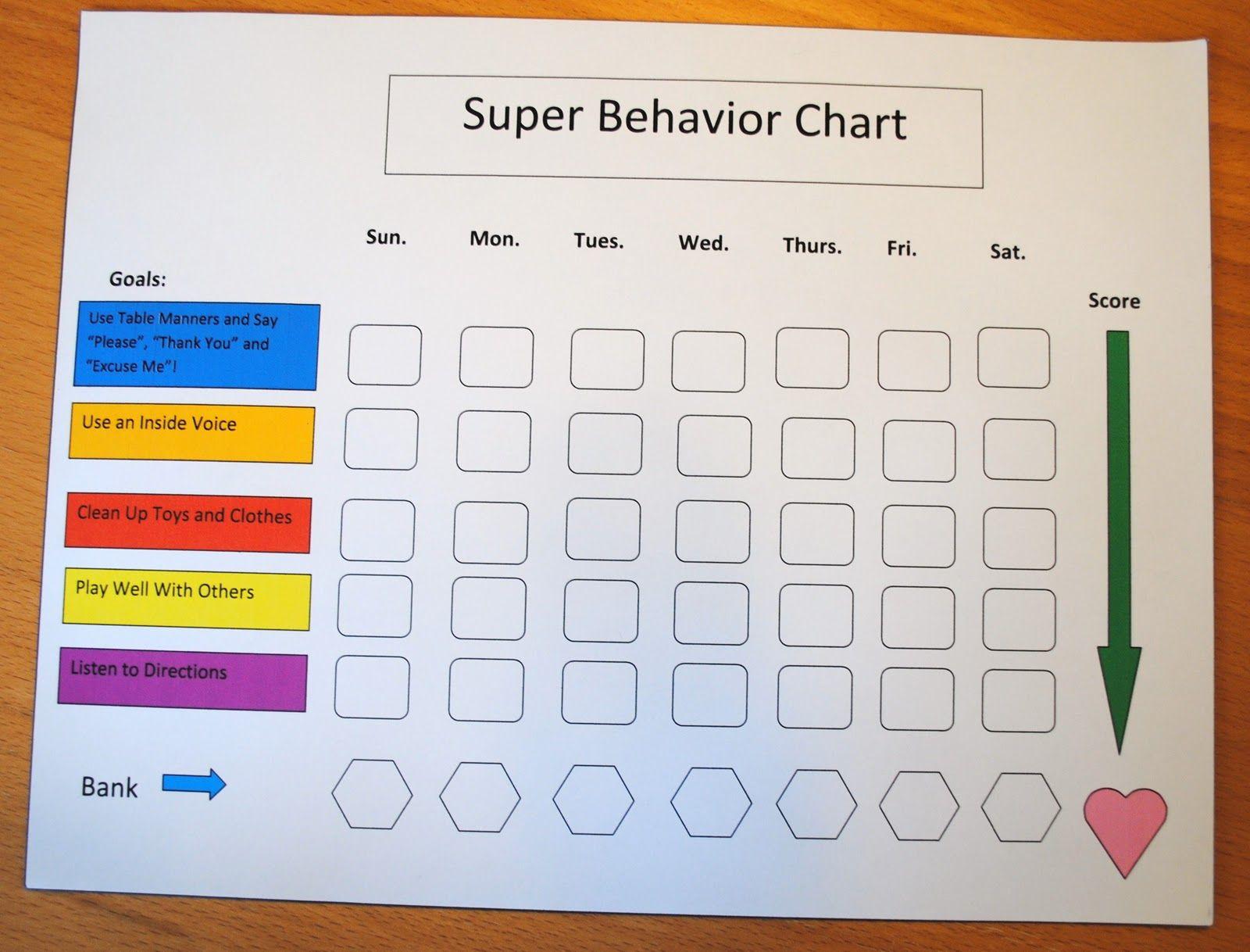 Behavior Charts Template Printable for Kids – Kids Behavior Chart Template