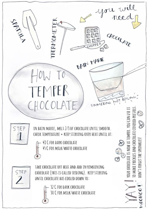 How to Temper Chocolate