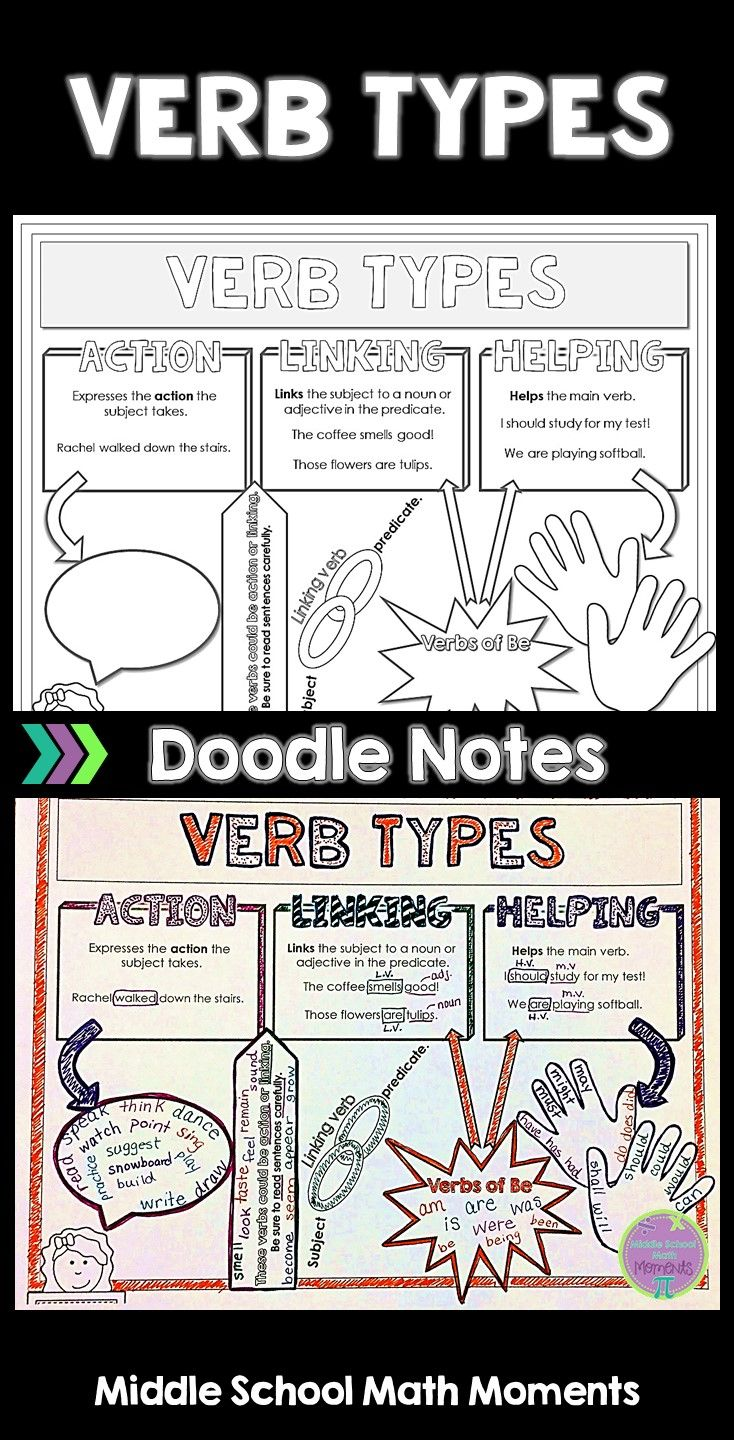 Try This Doodle Notes To Help Your Students Learn Verb Types They Can Color As They Choose After Note Doodle Notes Teaching Verbs Grammar Interactive Notebook
