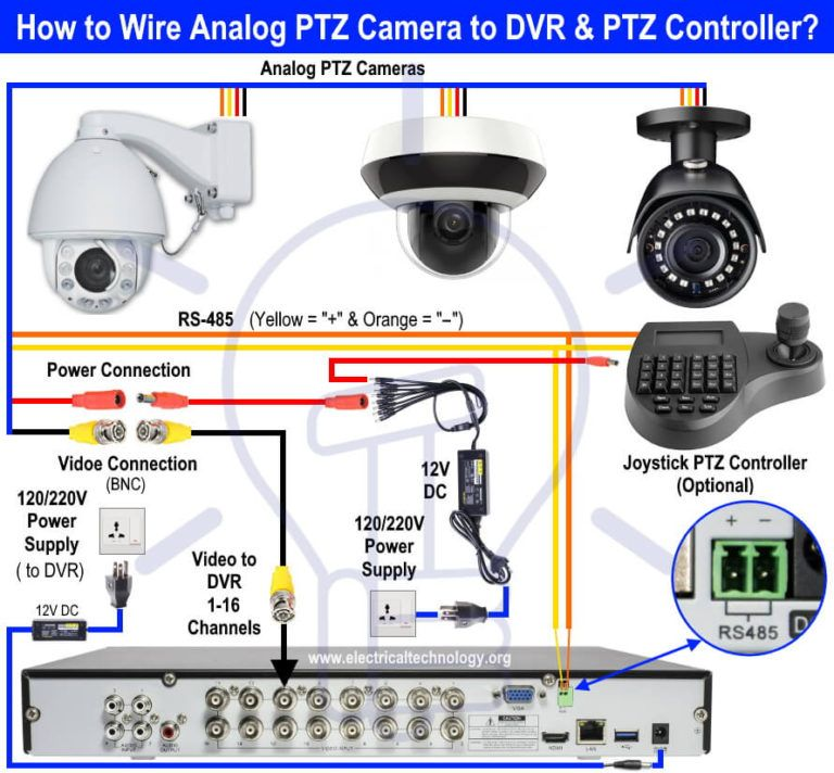How To Wire Analog And Ip Ptz Camera With Dvr And Nvr Ptz Camera Analog Dvr Security System