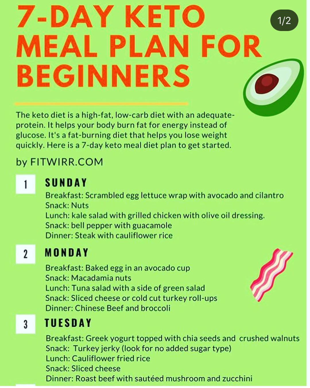 Keto Inc On Instagram 7 Day Keto Meal Plan Please Keep In Mind That This Does Not Include Portion Sizes Cal Keto Meal Plan Keto Diet Keto For Beginners