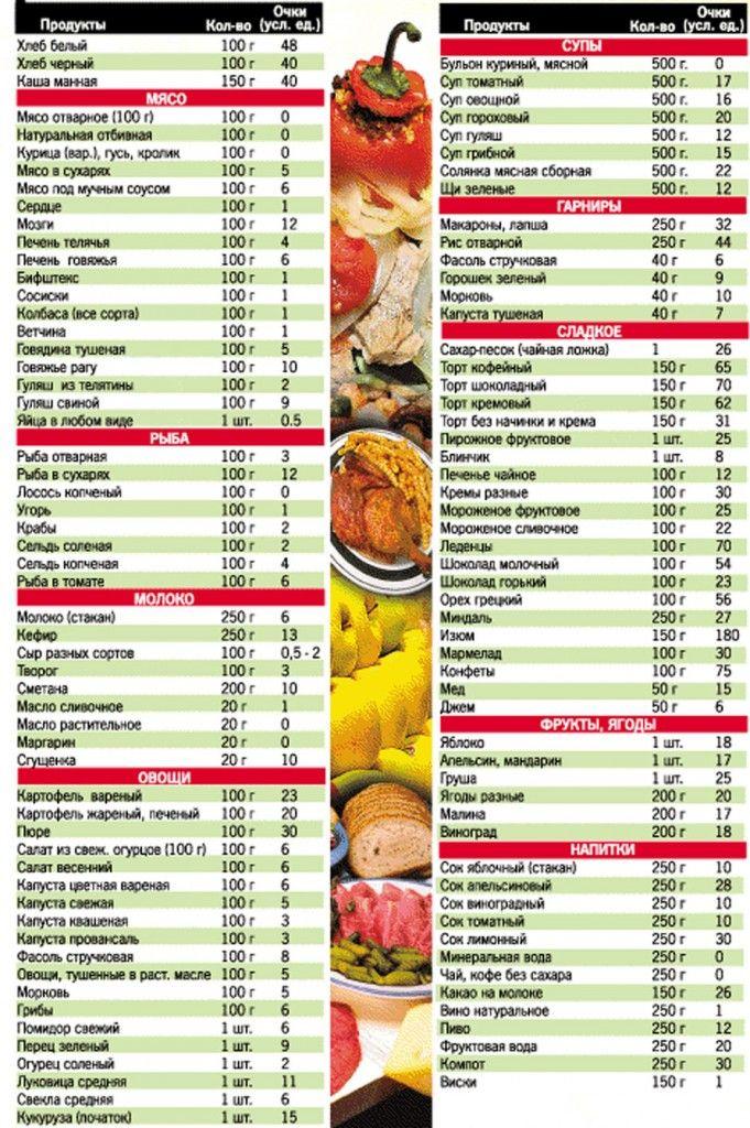 [BBBKEYWORD]. Низкоуглеводная диета меню на неделю для мужчин