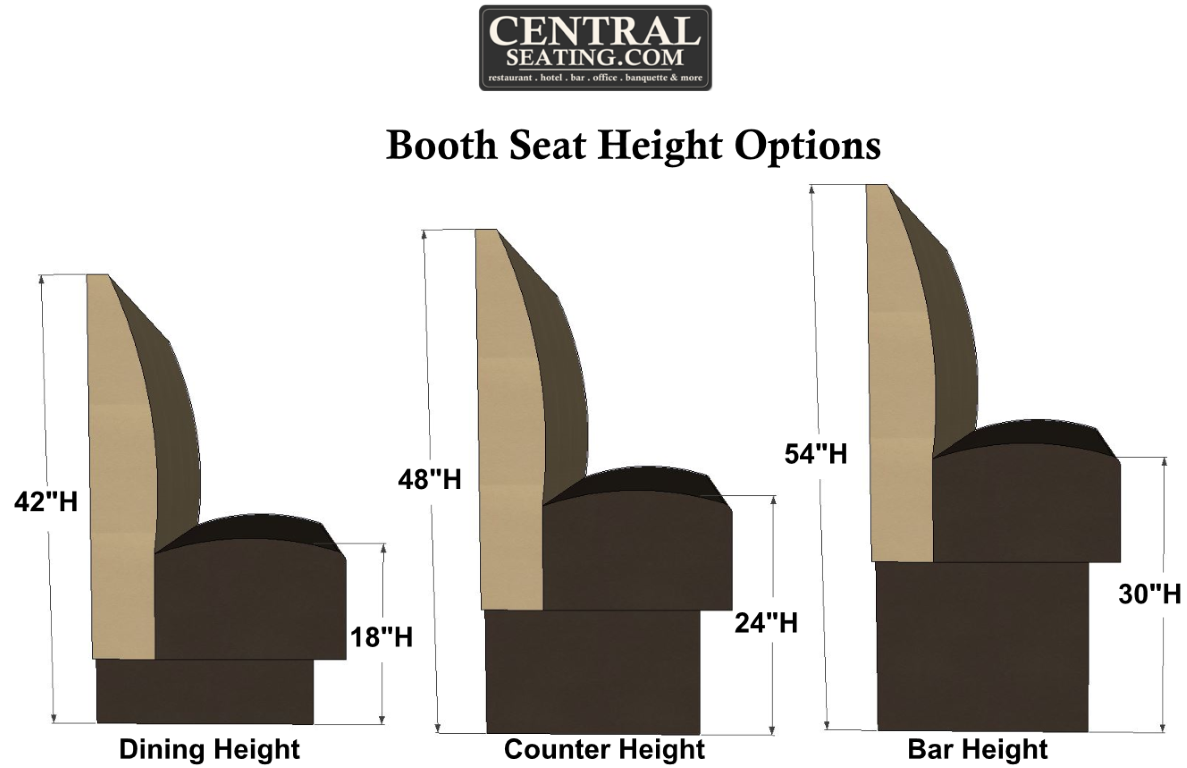 Image Result For Height Of Bar Booths Banquettte