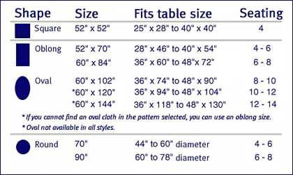 Tablecloths - Product Guides -- how to choose