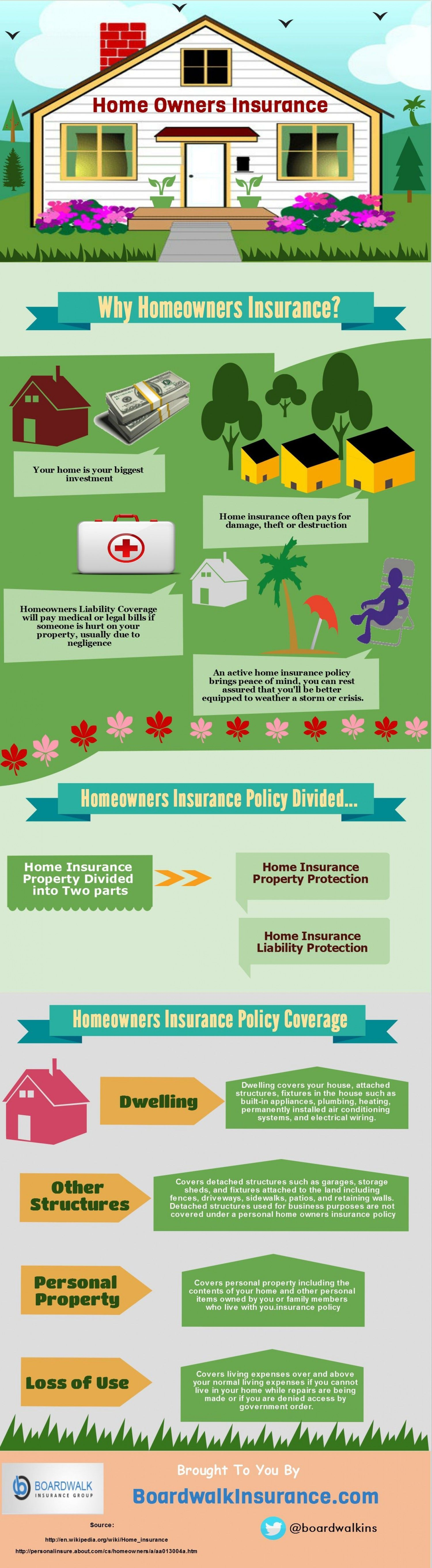 A Brief On Homeowners Insurance Is It Possible To Have Homeowners