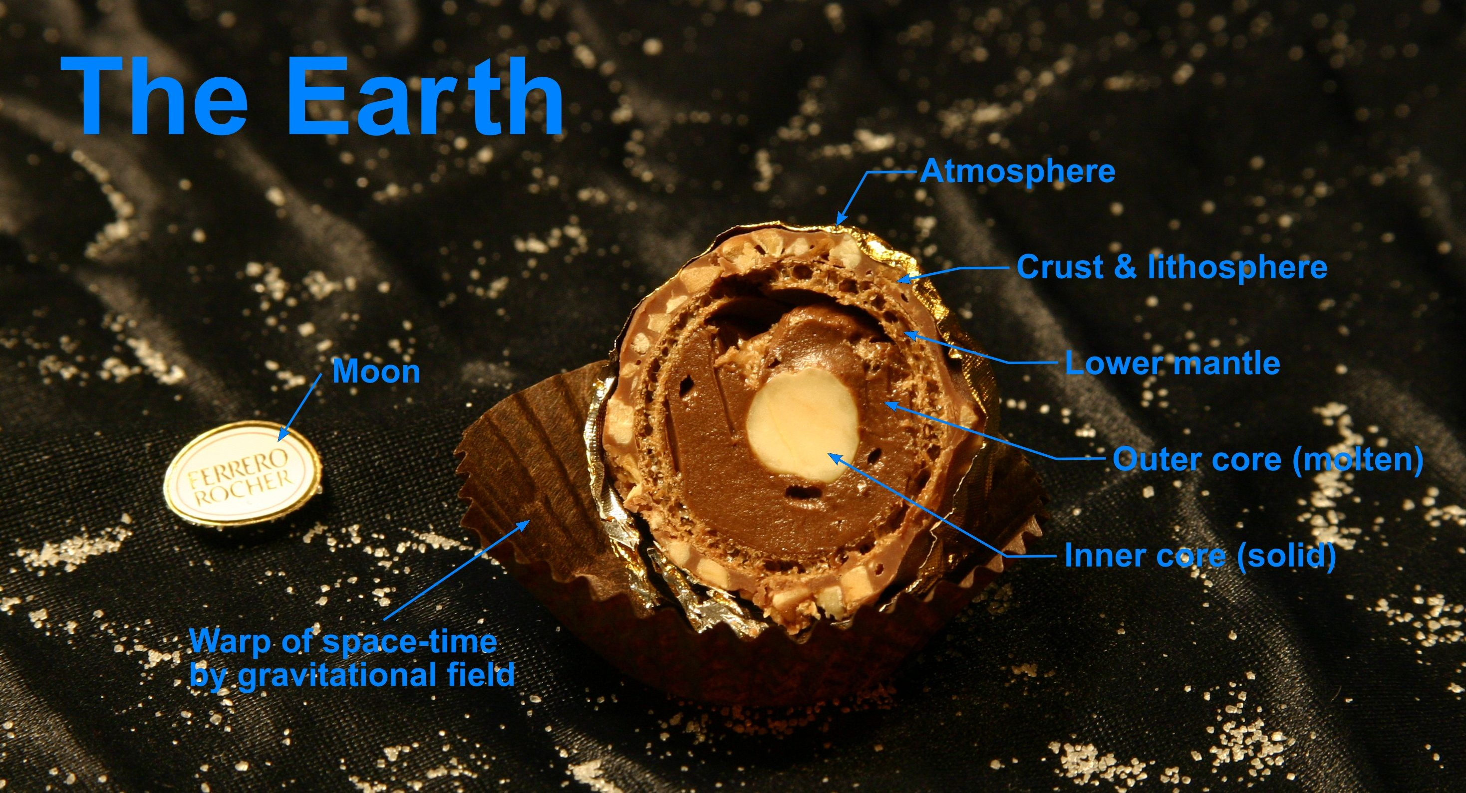 The Earth Modeled In Chocolate Field Reports From Erik