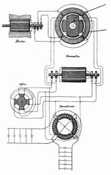 Tesla S Us390721 Patent For A Dynamo Electric Machine Tesla