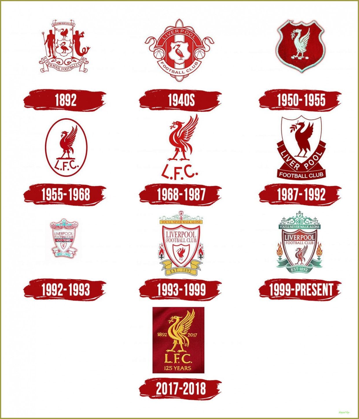 Understand The Background Of Liverpool Logo Now | liverpool logo in 2020 | Liverpool logo ...