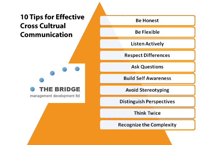 cultural competence in leadership
