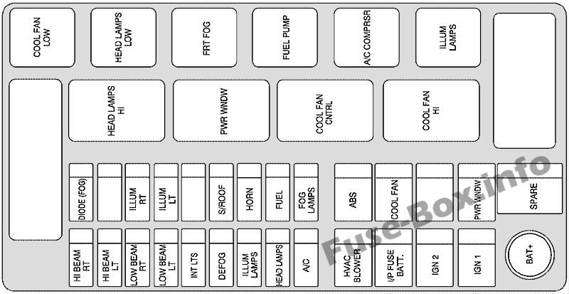 Under Hood Fuse Box Diagram Chevrolet Aveo Hatchback 2007