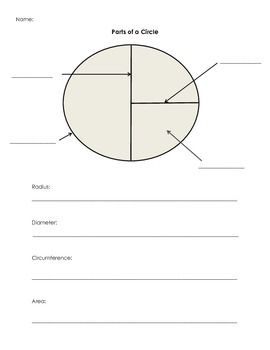 These Notes Include 1 Labeling The Parts Of A Circle Visual