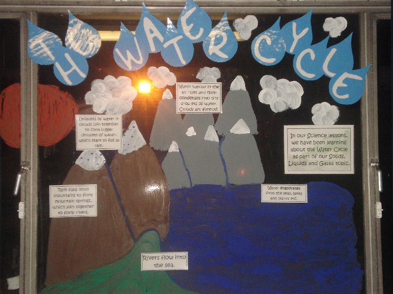 Water Cycle classroom display photo - Photo gallery