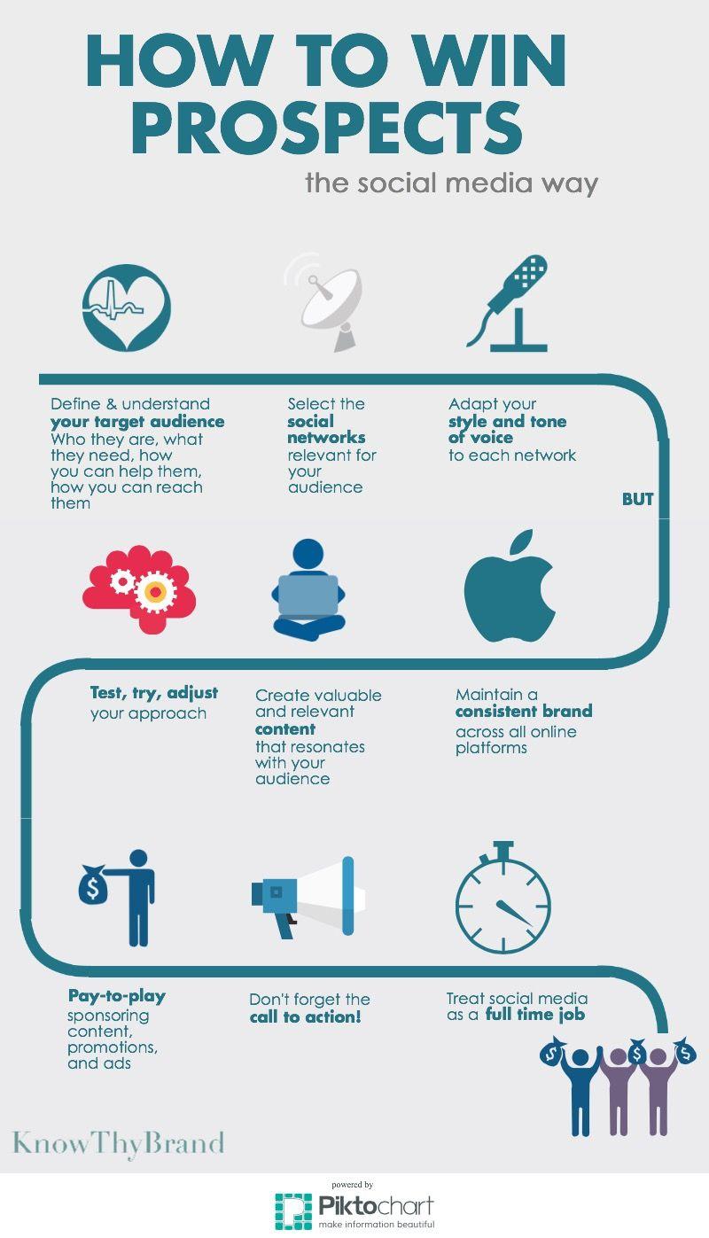 Social media to win prospects Piktochart Infographic