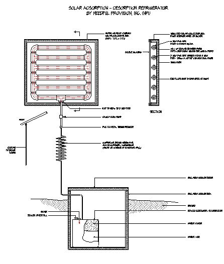 SOLAR ADSORPTIONDESORPTION REFRIGERATOR DIY
