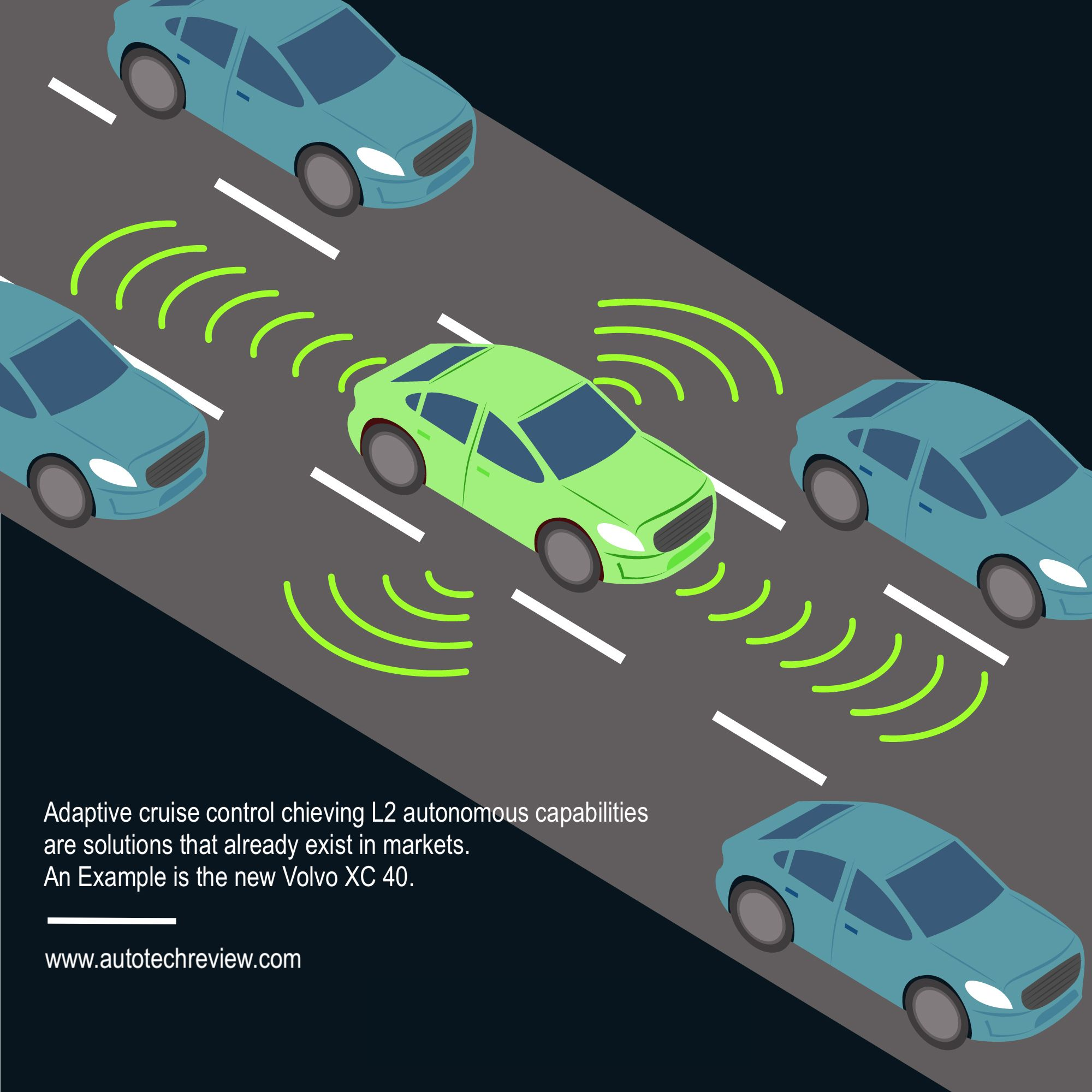 Adaptive Cruise Control Automotive Engineering Autonomous Vehicle Systems Engineering