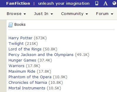 A Print Screen From Fanfiction Net Shows That Harry Potter Fan Fiction Far Outnumbers Those Of Other Series And F Fan Fiction Stories Hunger Games Harry Potter