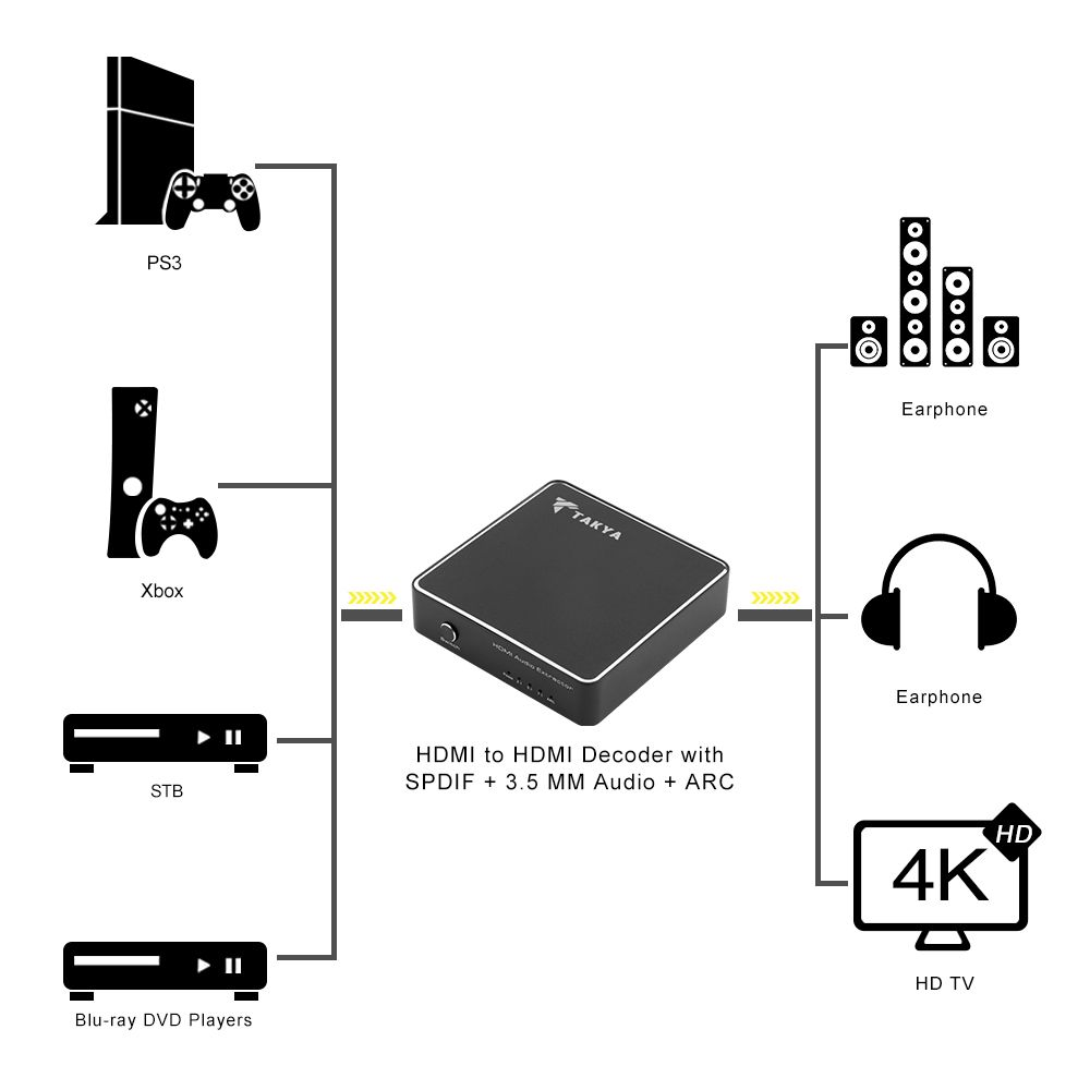 takya 4k x 2k hdmi to hdmi decoder audio extractor