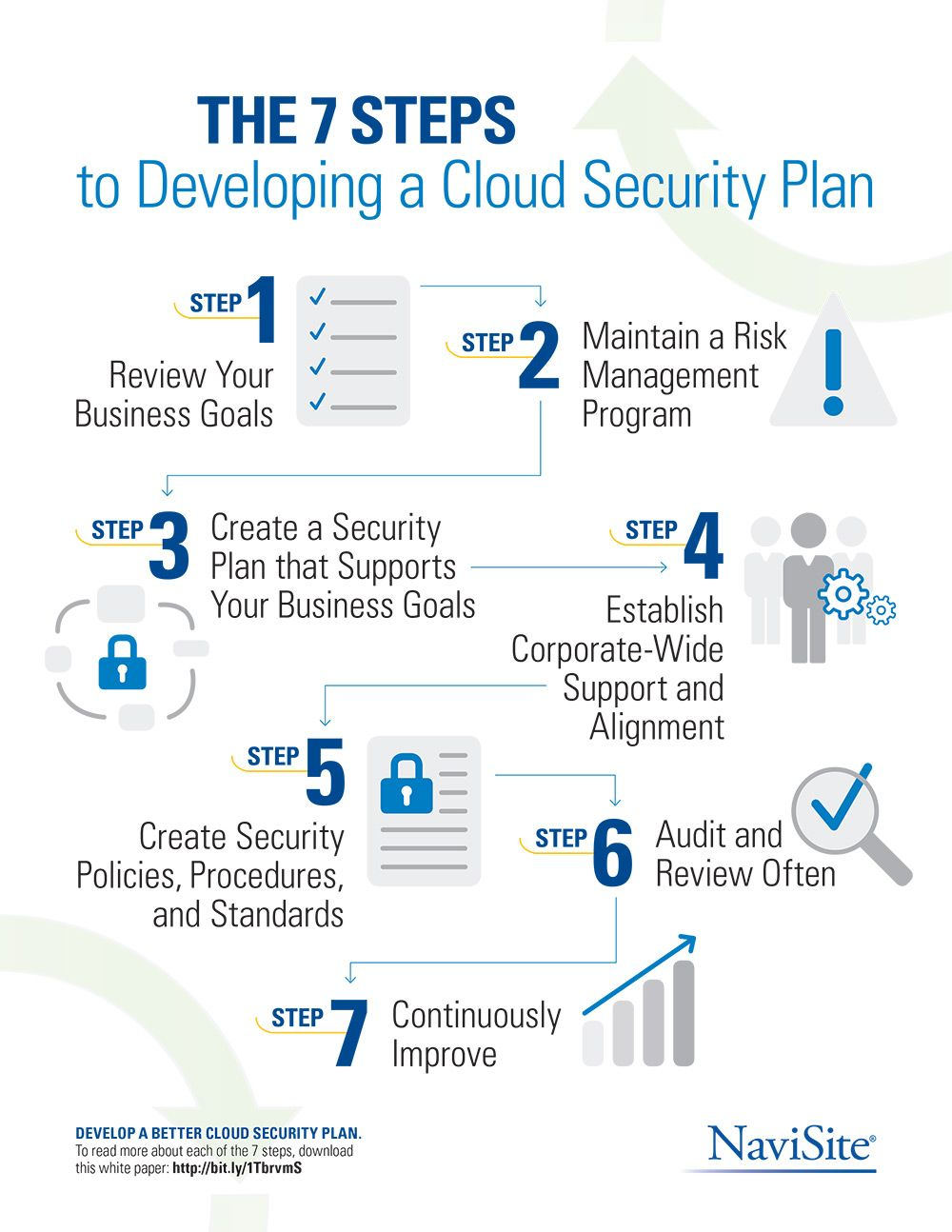 Security Risks Associated With Cloud Computing  Cloud Security