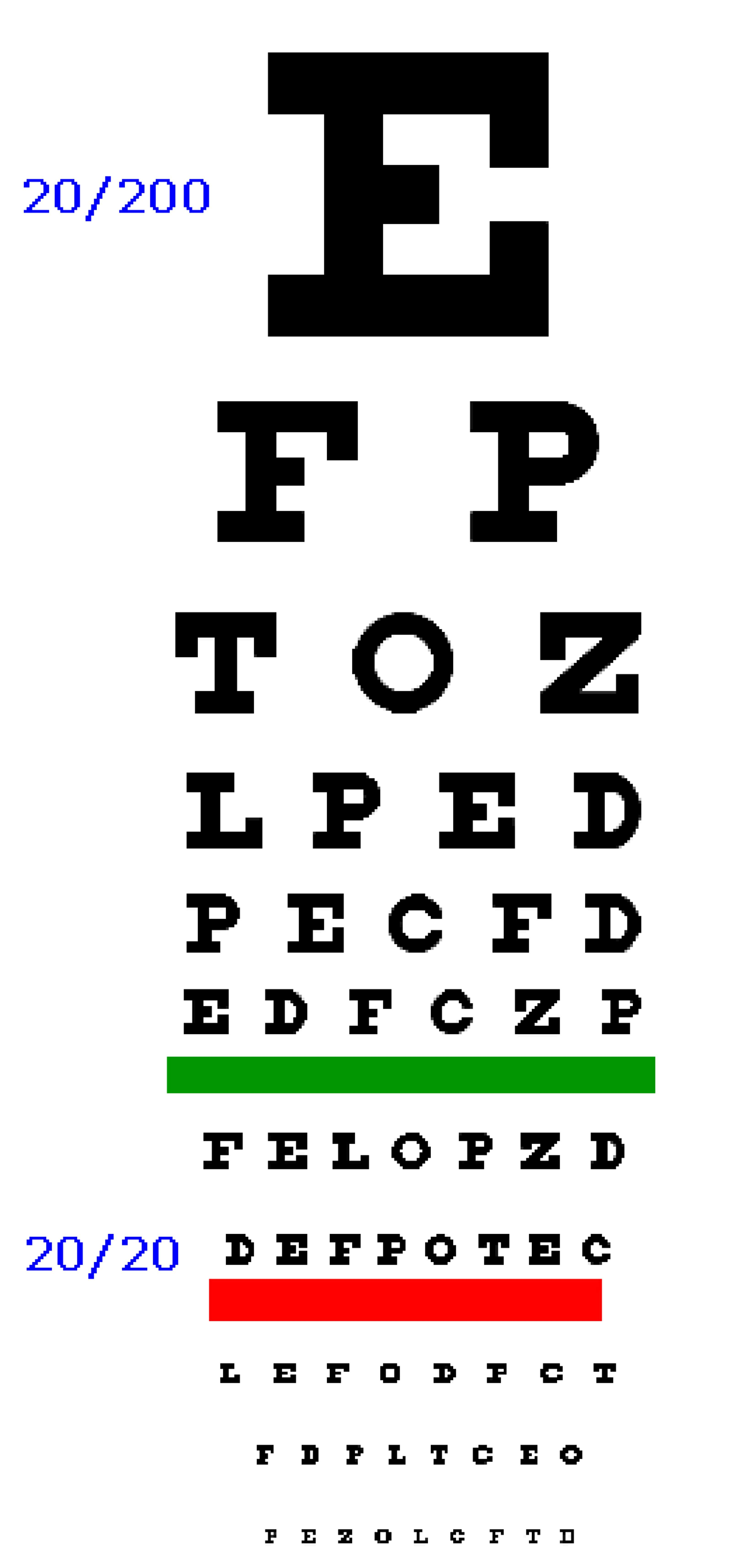 It's just an image of Ambitious Printable Vision Chart